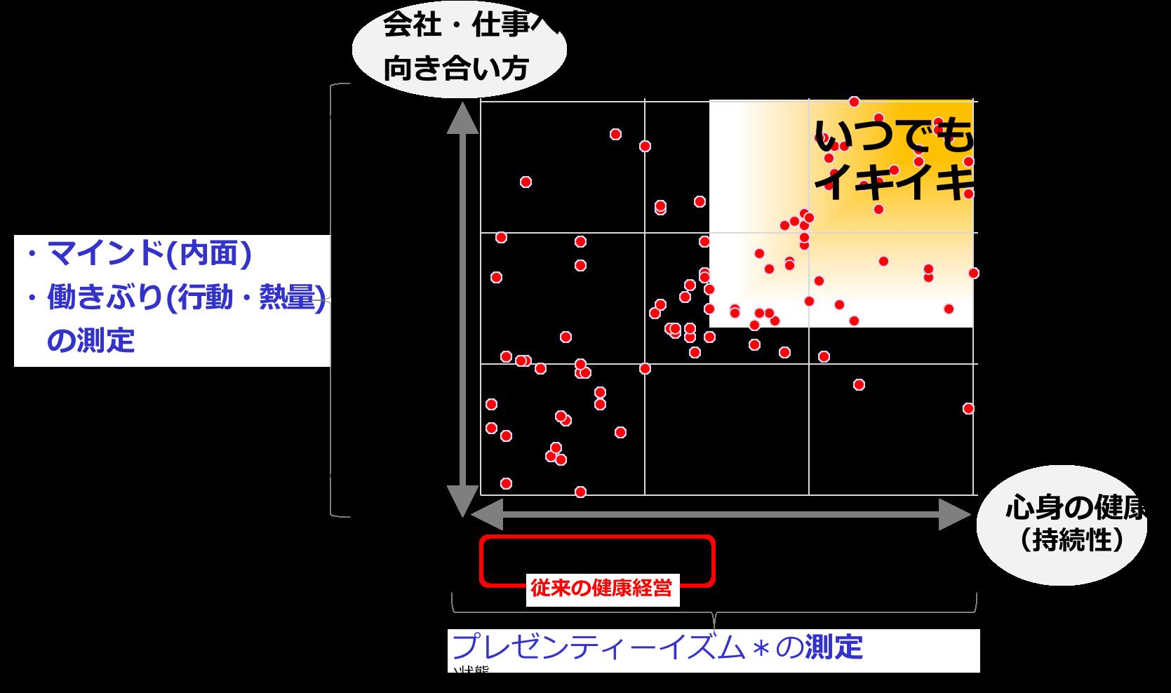 プラットフォーム事業で「戦略的活力経営」を日本企業に届ける